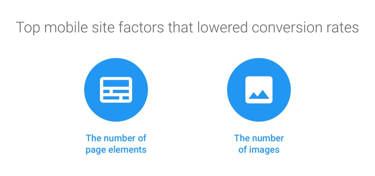 mobile-site-factors-conversion-rates
